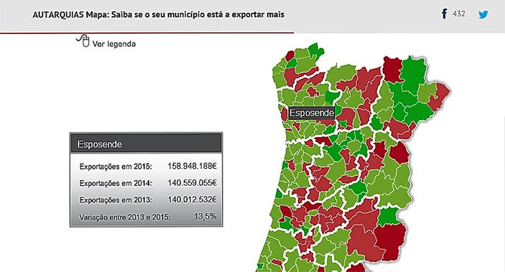 Esposende foi o concelho do Cávado que mais  subiu nas exportações